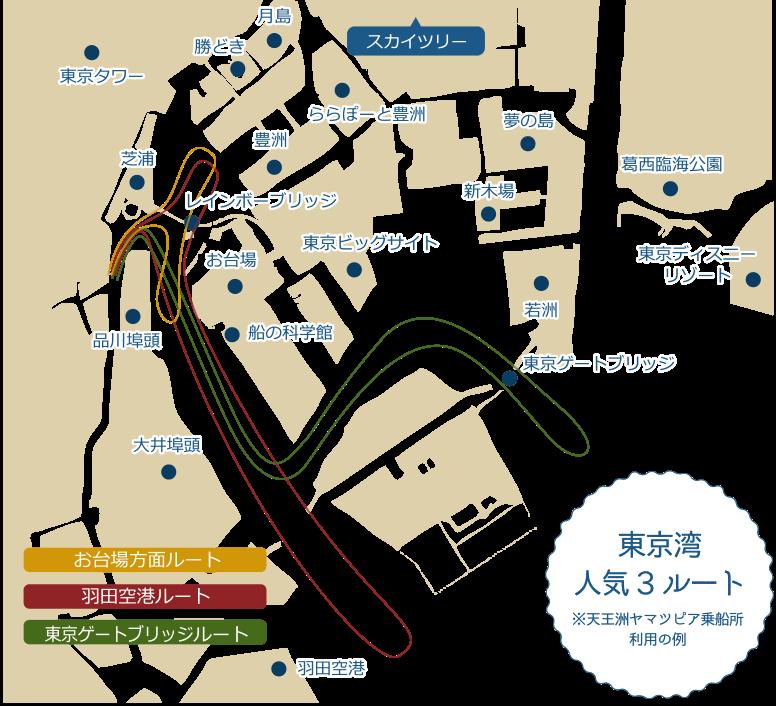 東京湾 人気3ルート ※天王洲ヤマツピア乗船所利用の例